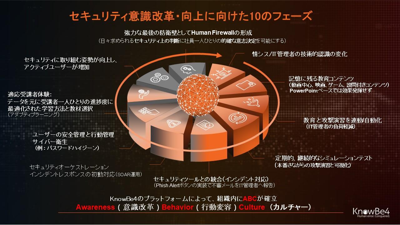 Fin_JP_Wheel of Fortuine-1