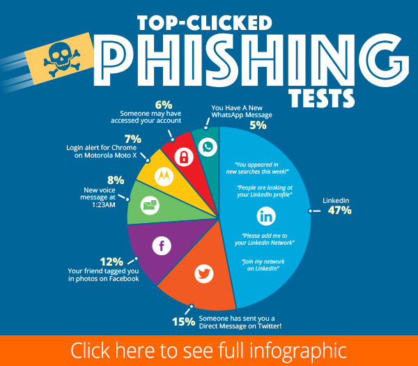 Image-for-Phishing-Page-1-1
